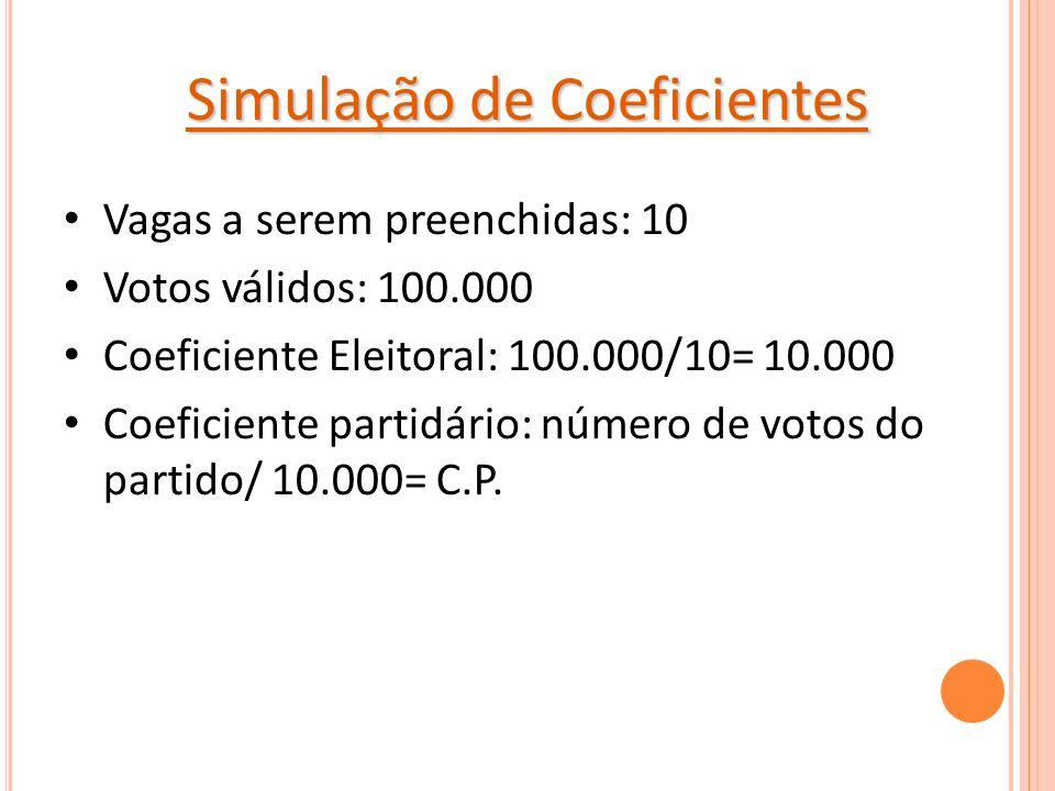 Simulação de Coeficientes