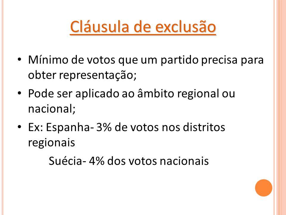 Cláusula de exclusão Mínimo de votos que um partido precisa para obter representação; Pode ser aplicado ao âmbito regional ou nacional;