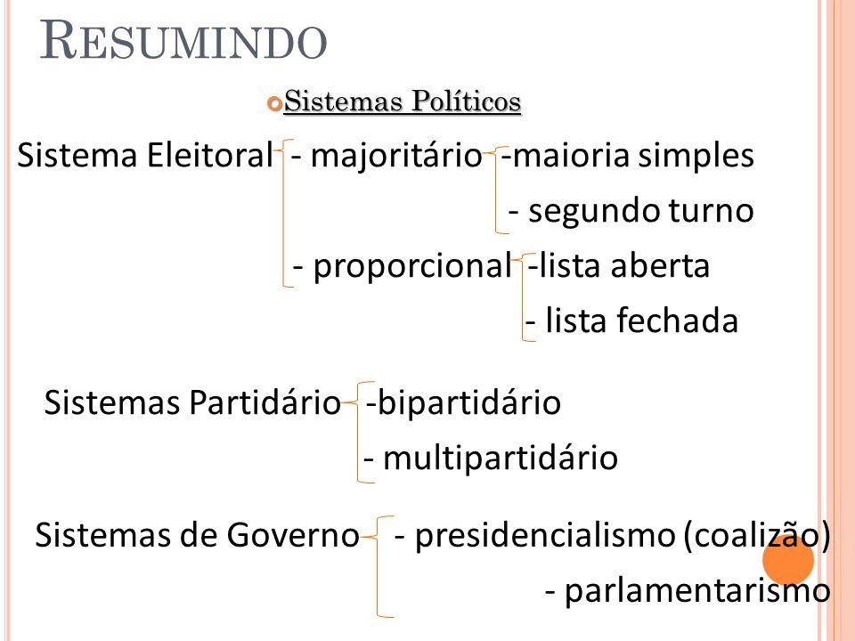 Resumindo Sistema Eleitoral - majoritário -maioria simples