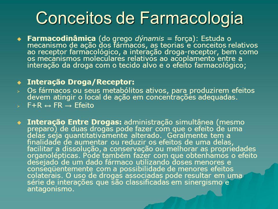 Conceitos de Farmacologia