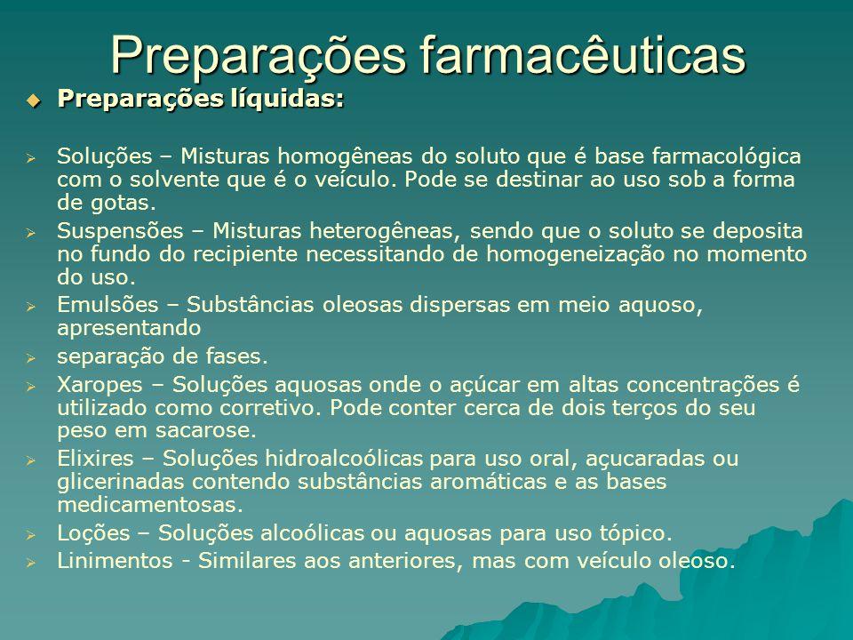 Preparações farmacêuticas