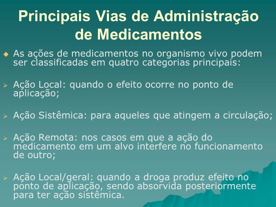 Principais Vias de Administração de Medicamentos