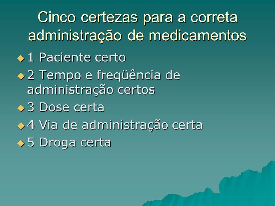 Cinco certezas para a correta administração de medicamentos