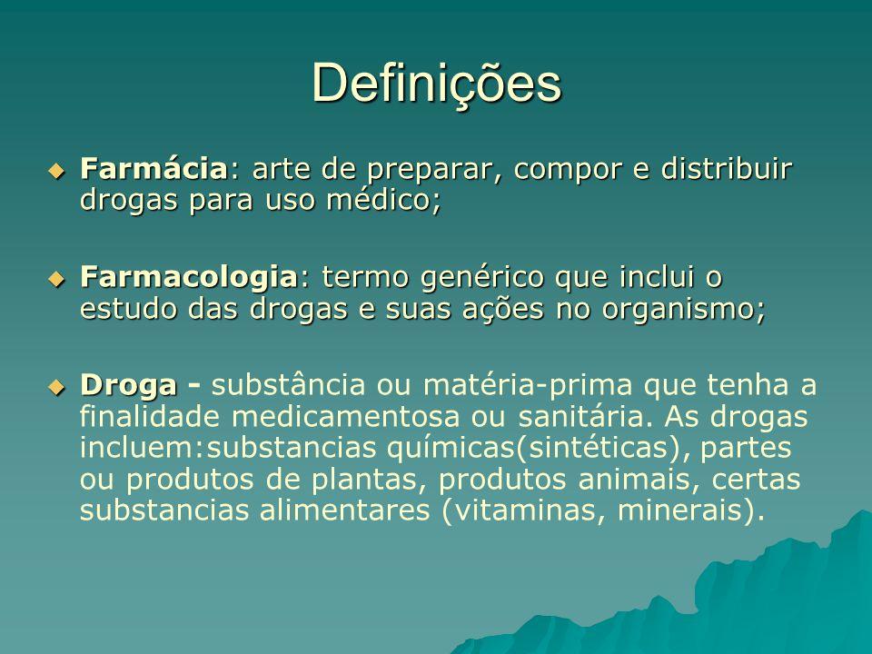 DefiniçõesFarmácia: arte de preparar, compor e distribuir drogas para uso médico;