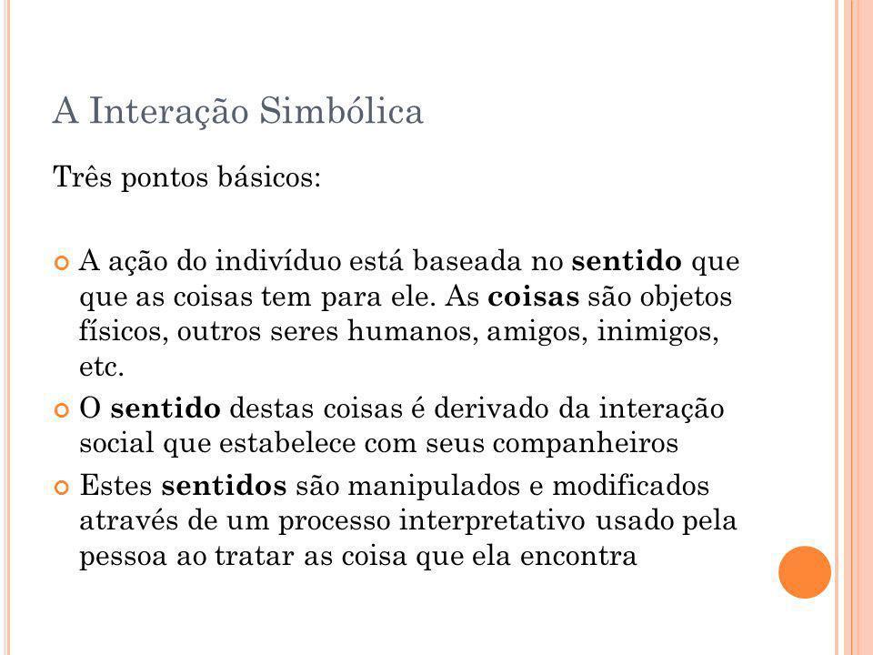 A Interação Simbólica Três pontos básicos: