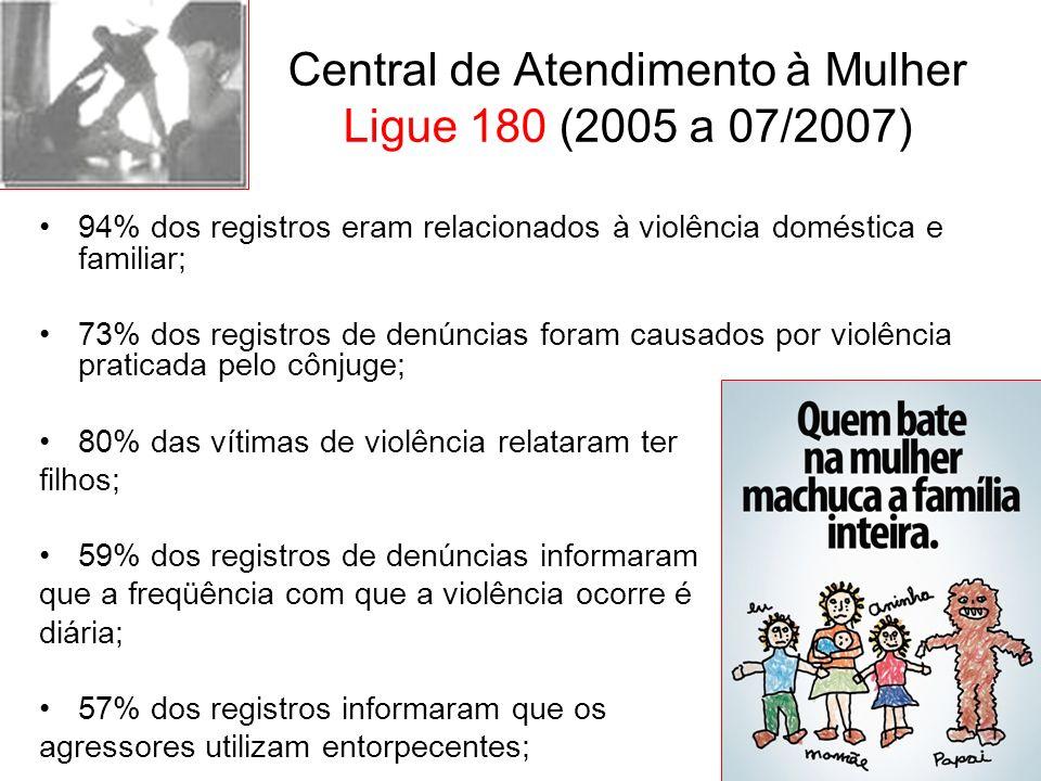Central de Atendimento à Mulher Ligue 180 (2005 a 07/2007)