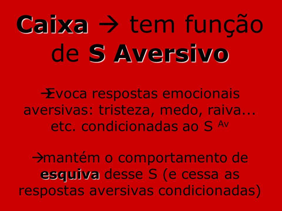 Caixa  tem função de S Aversivo