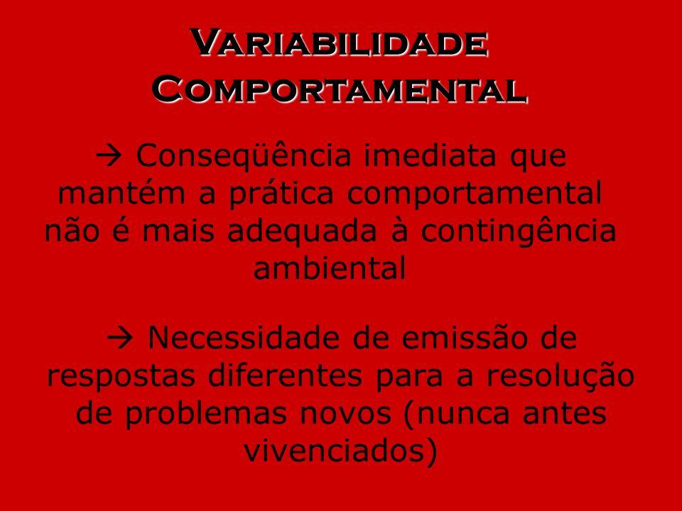 Variabilidade Comportamental