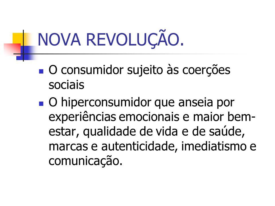 NOVA REVOLUÇÃO. O consumidor sujeito às coerções sociais
