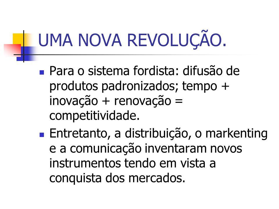 UMA NOVA REVOLUÇÃO. Para o sistema fordista: difusão de produtos padronizados; tempo + inovação + renovação = competitividade.