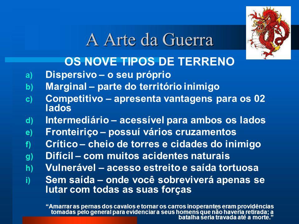 OS NOVE TIPOS DE TERRENO