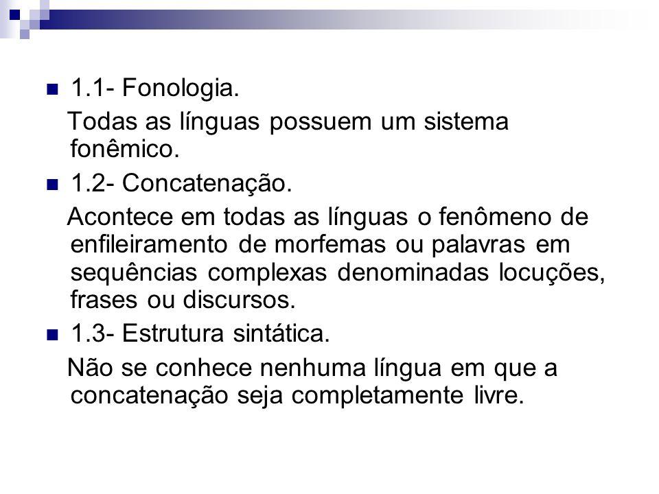 1.1- Fonologia. Todas as línguas possuem um sistema fonêmico. 1.2- Concatenação.