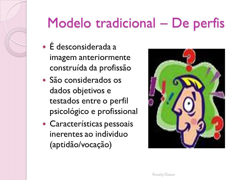 Modelo tradicional – De perfis