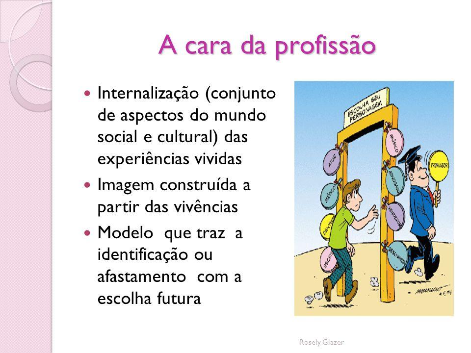 A cara da profissão Internalização (conjunto de aspectos do mundo social e cultural) das experiências vividas.