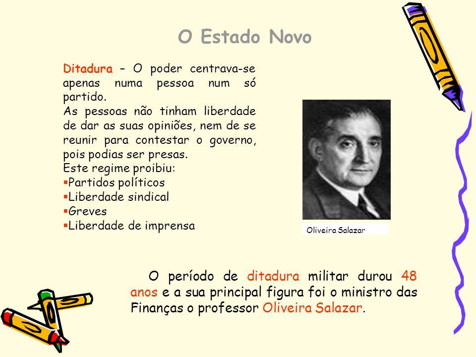 O Estado Novo Ditadura – O poder centrava-se apenas numa pessoa num só partido.