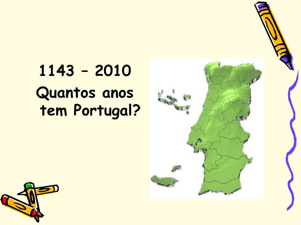 Quantos anos tem Portugal