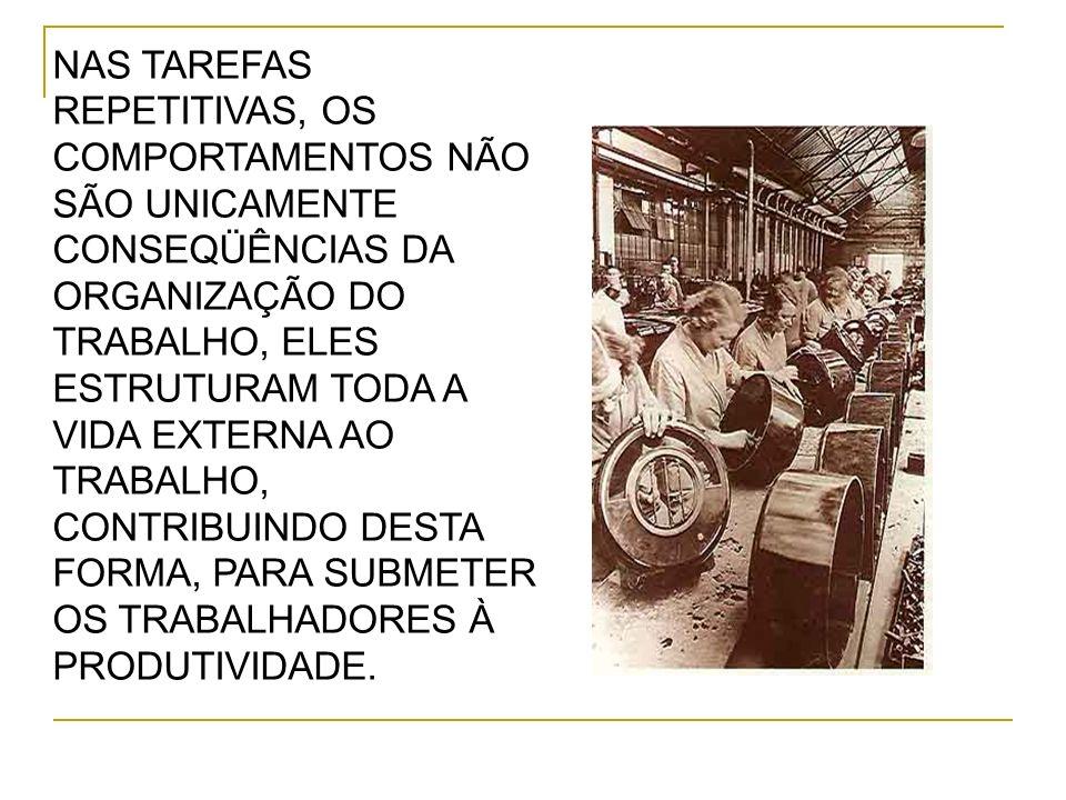 NAS TAREFAS REPETITIVAS, OS COMPORTAMENTOS NÃO SÃO UNICAMENTE CONSEQÜÊNCIAS DA ORGANIZAÇÃO DO TRABALHO, ELES ESTRUTURAM TODA A VIDA EXTERNA AO TRABALHO, CONTRIBUINDO DESTA FORMA, PARA SUBMETER OS TRABALHADORES À PRODUTIVIDADE.