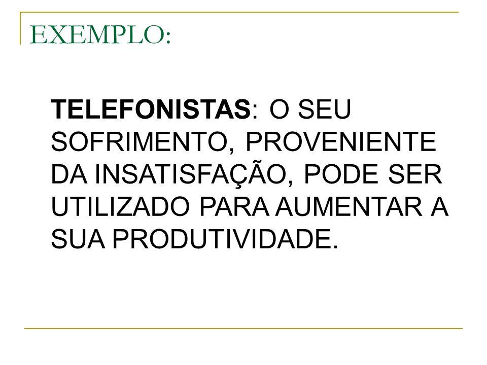 EXEMPLO: TELEFONISTAS: O SEU SOFRIMENTO, PROVENIENTE DA INSATISFAÇÃO, PODE SER UTILIZADO PARA AUMENTAR A SUA PRODUTIVIDADE.