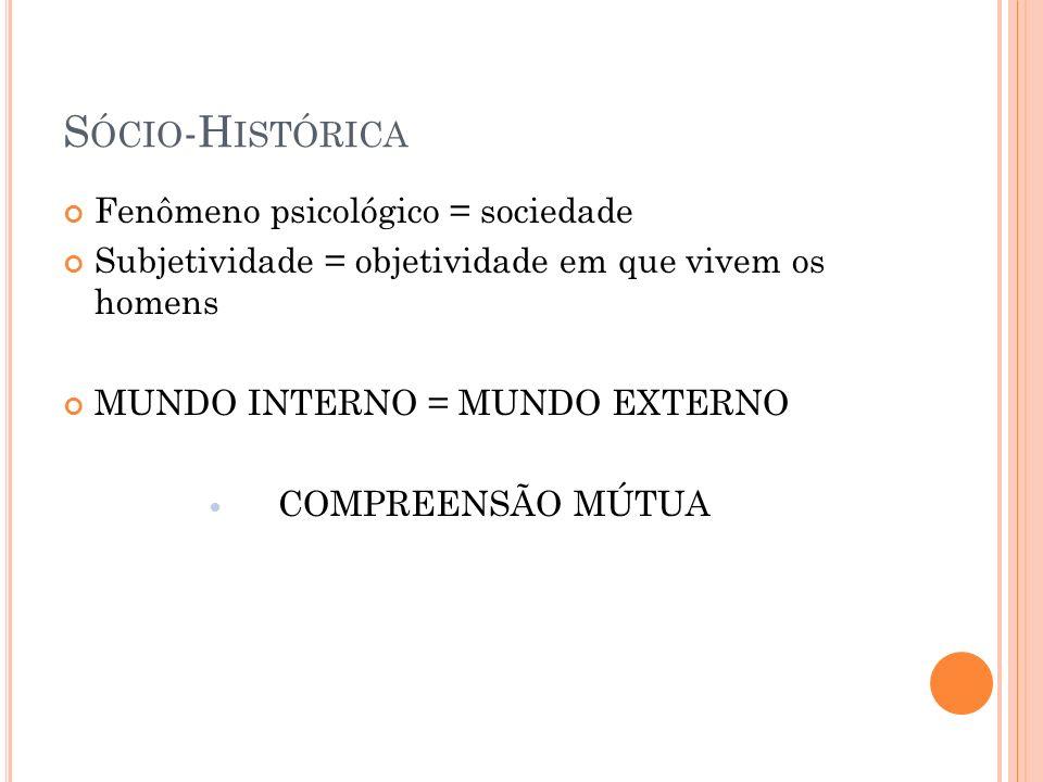 Sócio-Histórica Fenômeno psicológico = sociedade