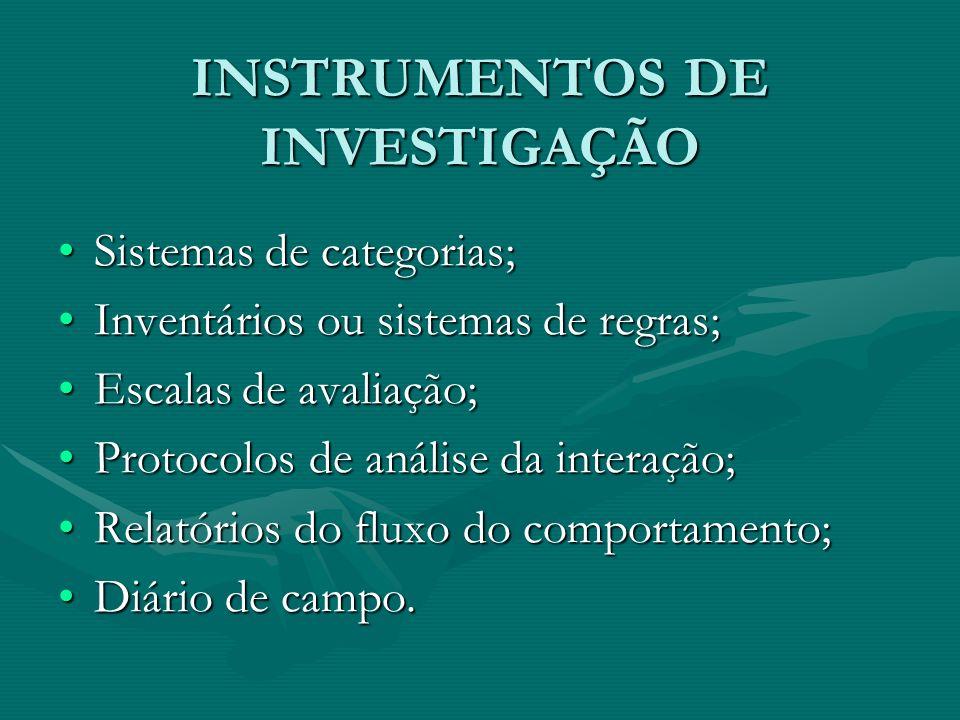 INSTRUMENTOS DE INVESTIGAÇÃO