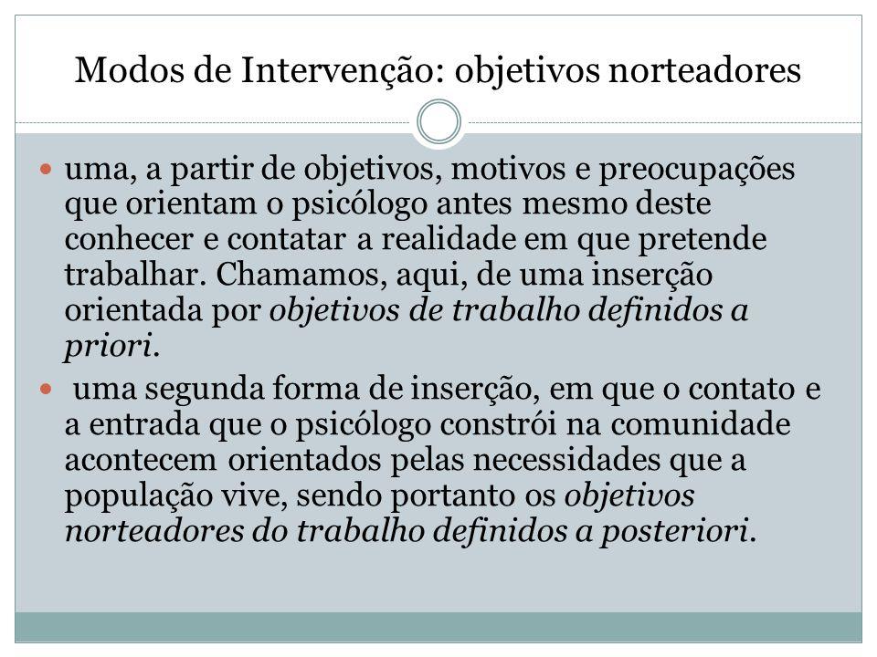 Modos de Intervenção: objetivos norteadores