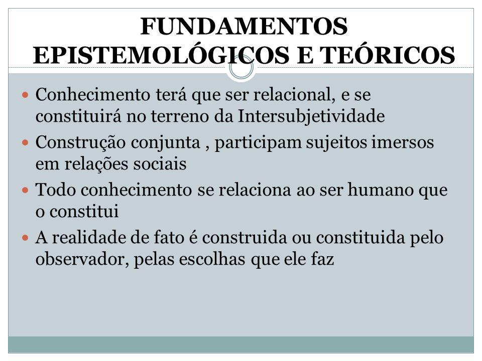 FUNDAMENTOS EPISTEMOLÓGICOS E TEÓRICOS