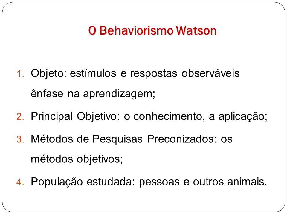 O Behaviorismo WatsonObjeto: estímulos e respostas observáveis ênfase na aprendizagem; Principal Objetivo: o conhecimento, a aplicação;