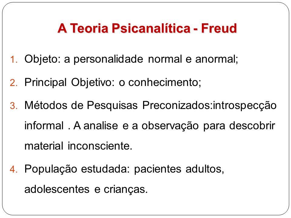 A Teoria Psicanalítica - Freud