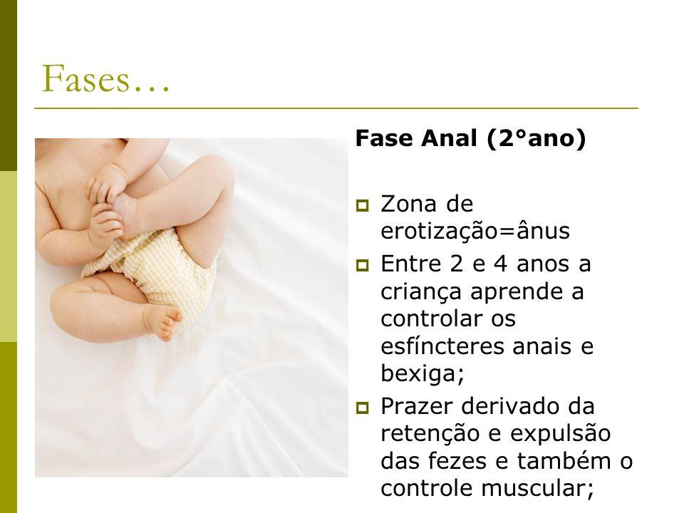 Fases… Fase Anal (2°ano) Zona de erotização=ânus