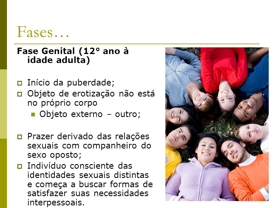 Fases… Fase Genital (12° ano à idade adulta) Início da puberdade;