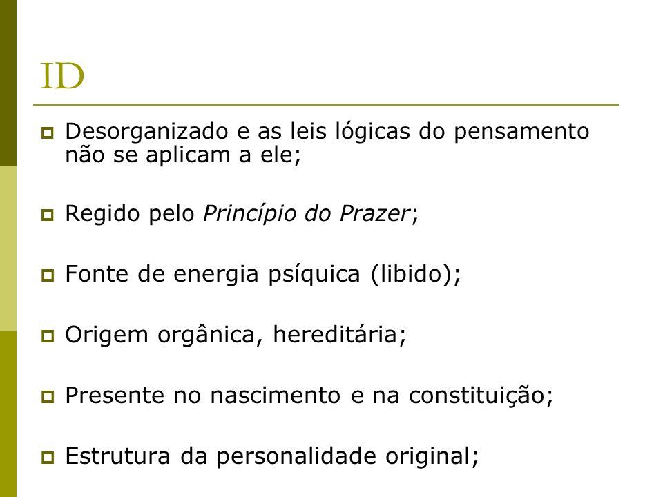 ID Fonte de energia psíquica (libido); Origem orgânica, hereditária;