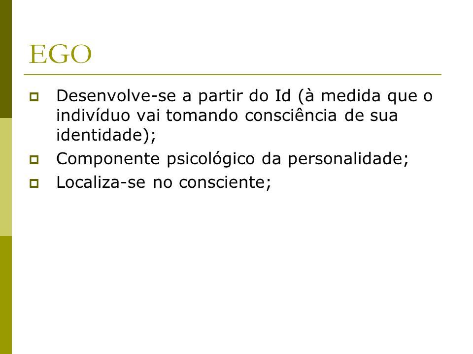 EGO Desenvolve-se a partir do Id (à medida que o indivíduo vai tomando consciência de sua identidade);