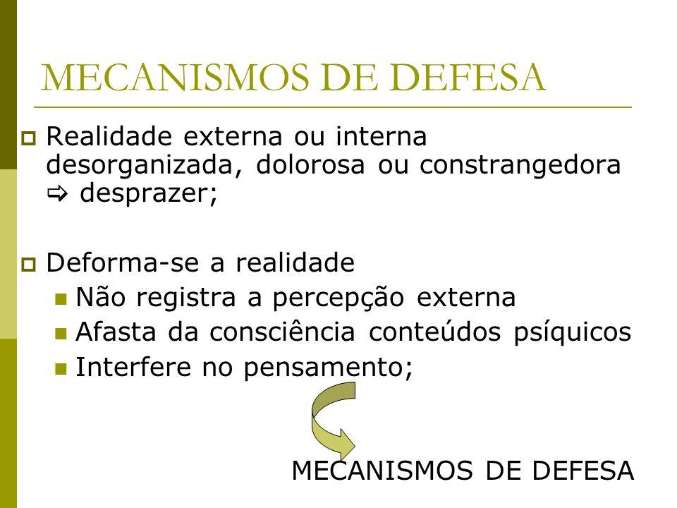 MECANISMOS DE DEFESA Realidade externa ou interna desorganizada, dolorosa ou constrangedora  desprazer;
