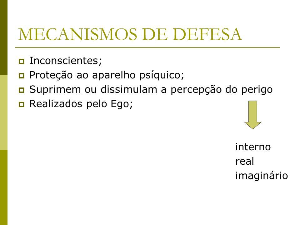 MECANISMOS DE DEFESA Inconscientes; Proteção ao aparelho psíquico;
