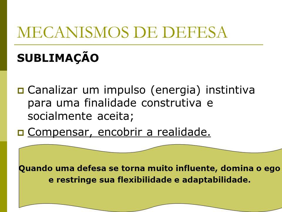 MECANISMOS DE DEFESA SUBLIMAÇÃO