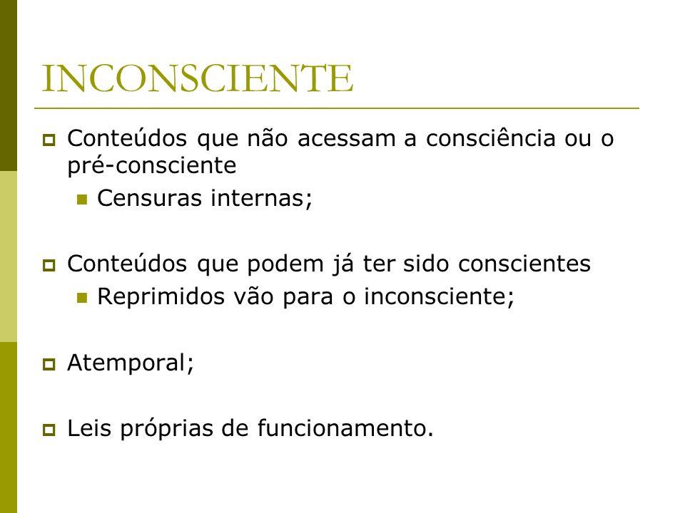 INCONSCIENTE Conteúdos que não acessam a consciência ou o pré-consciente. Censuras internas; Conteúdos que podem já ter sido conscientes.