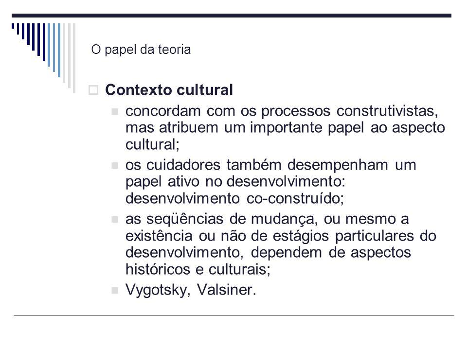 O papel da teoria Contexto cultural. concordam com os processos construtivistas, mas atribuem um importante papel ao aspecto cultural;