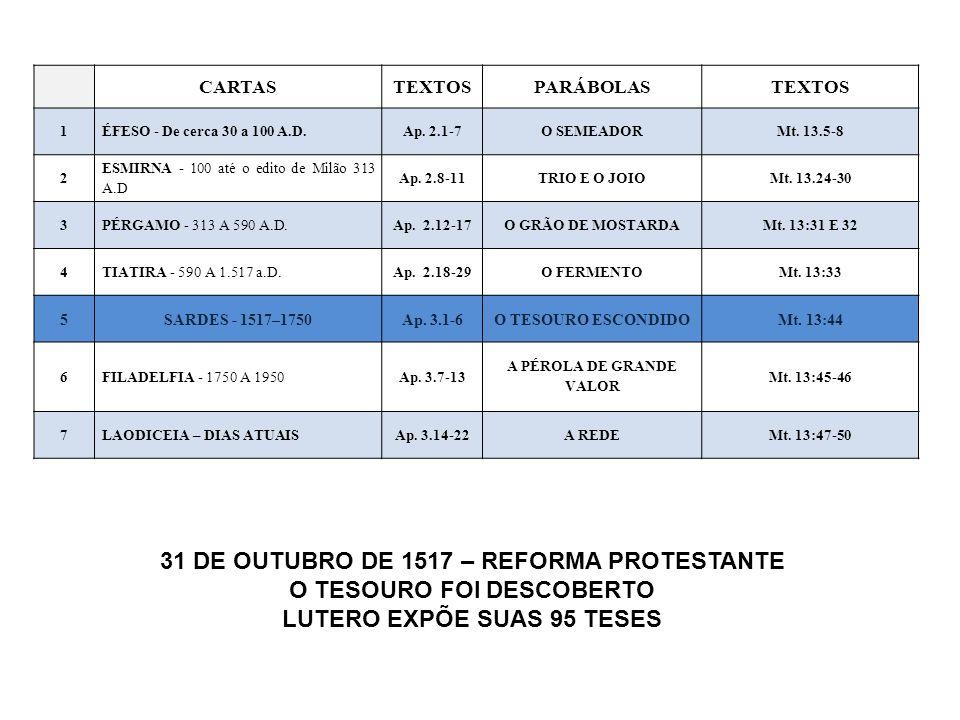 31 DE OUTUBRO DE 1517 – REFORMA PROTESTANTE O TESOURO FOI DESCOBERTO