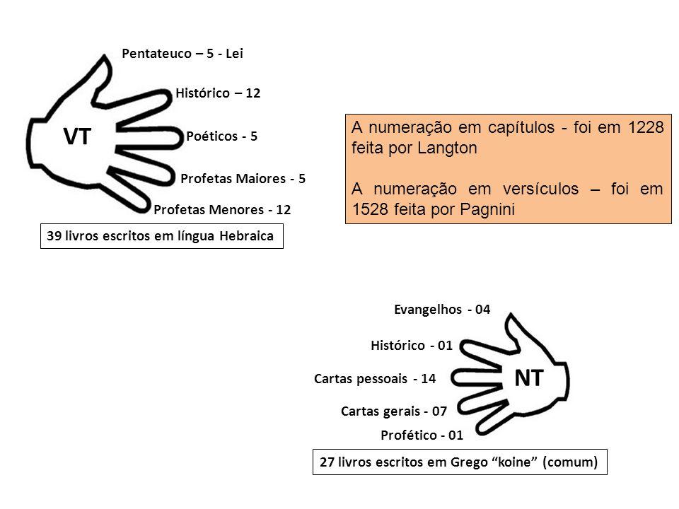 VT NT A numeração em capítulos - foi em 1228 feita por Langton