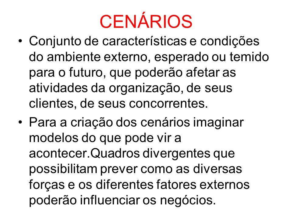 CENÁRIOS