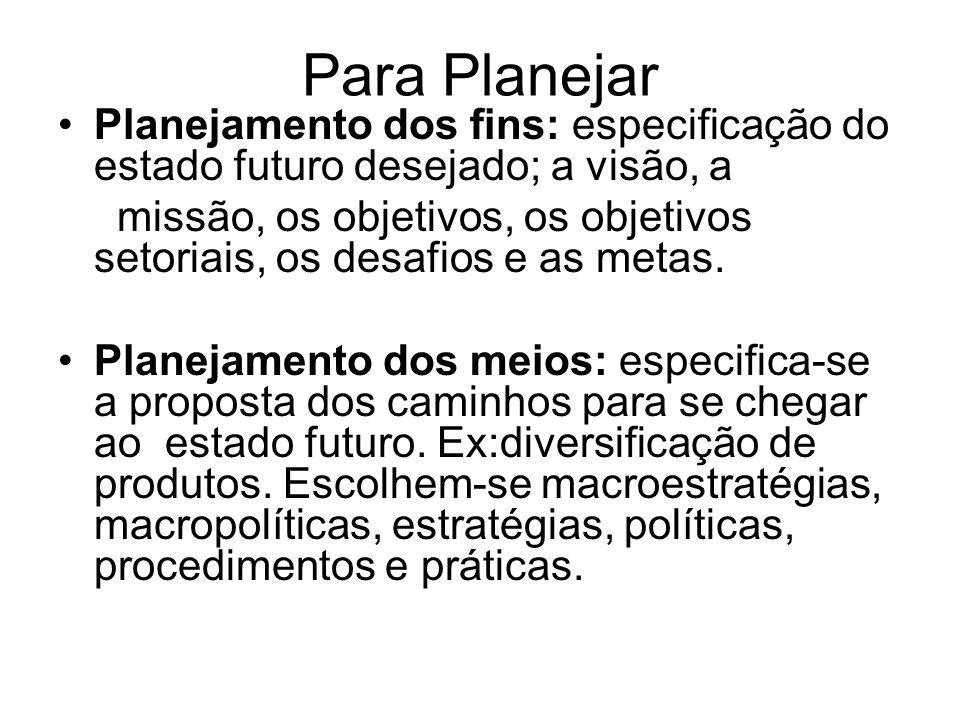 Para Planejar Planejamento dos fins: especificação do estado futuro desejado; a visão, a.