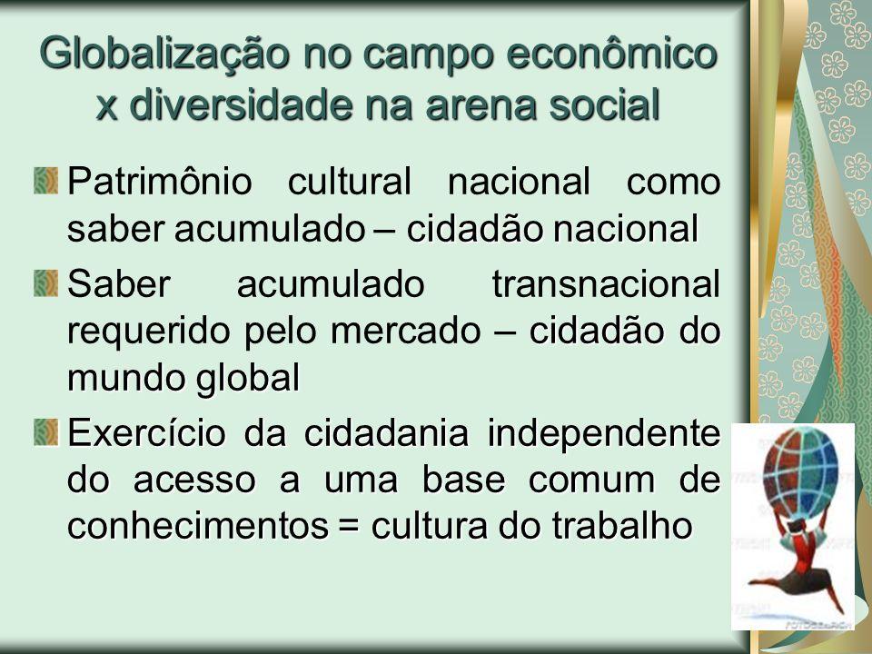 Globalização no campo econômico x diversidade na arena social