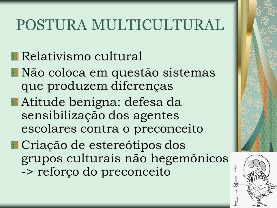 POSTURA MULTICULTURAL