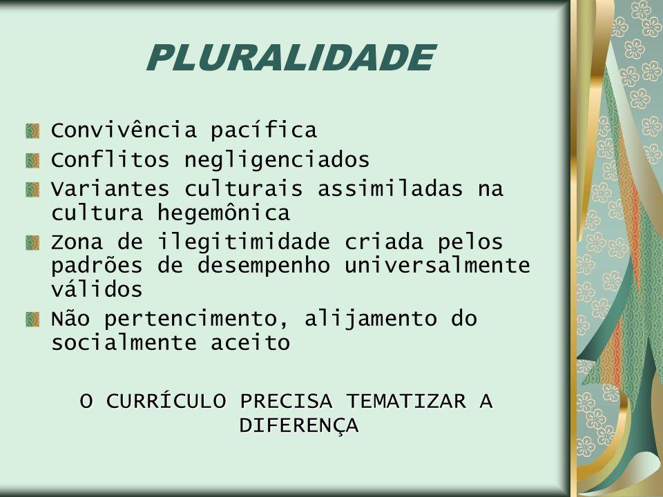 O CURRÍCULO PRECISA TEMATIZAR A DIFERENÇA
