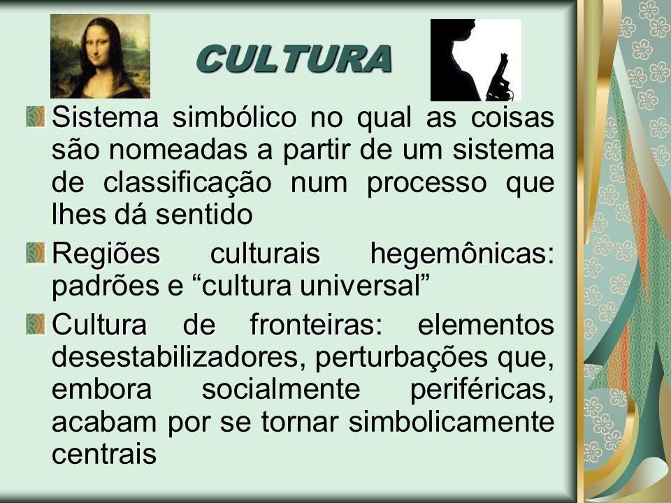 CULTURA Sistema simbólico no qual as coisas são nomeadas a partir de um sistema de classificação num processo que lhes dá sentido.