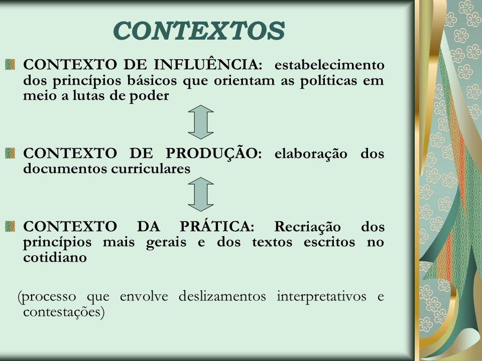 CONTEXTOS CONTEXTO DE INFLUÊNCIA: estabelecimento dos princípios básicos que orientam as políticas em meio a lutas de poder.