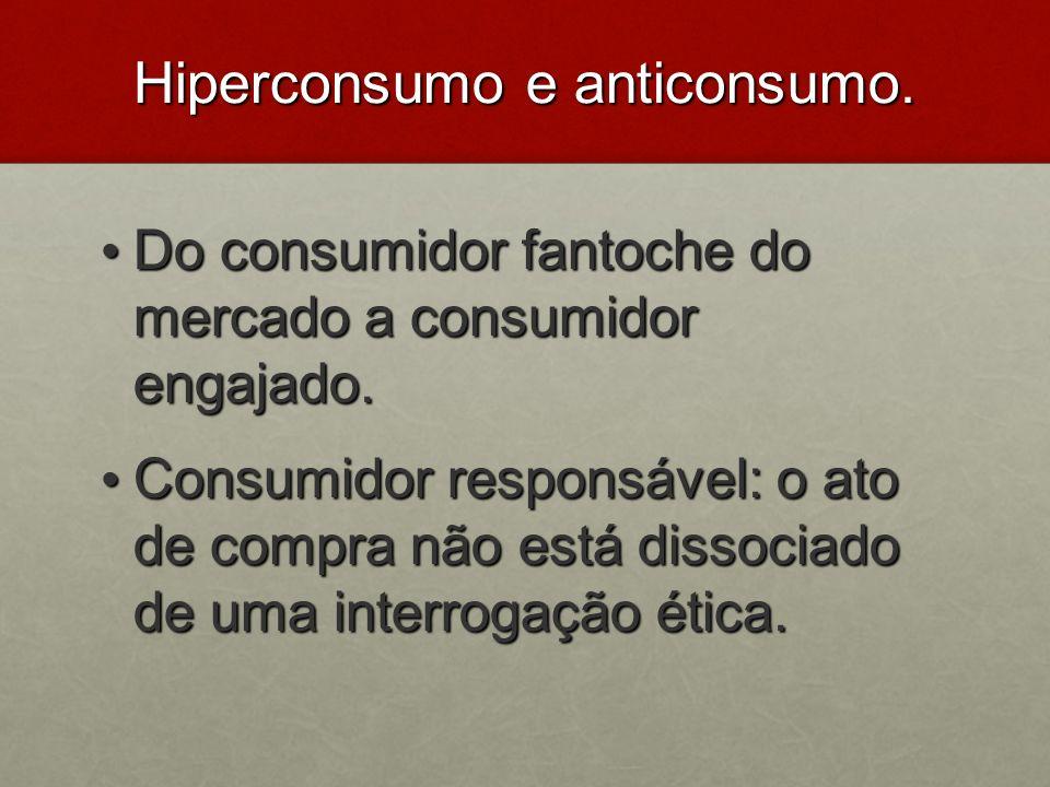 Hiperconsumo e anticonsumo.