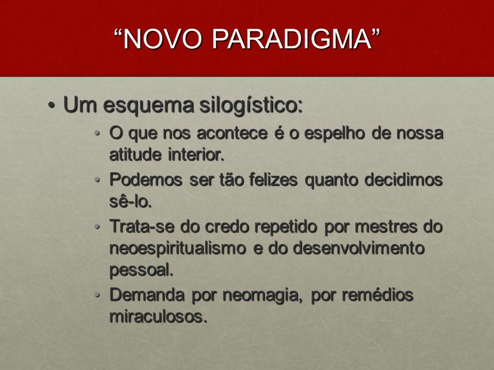 NOVO PARADIGMA Um esquema silogístico: