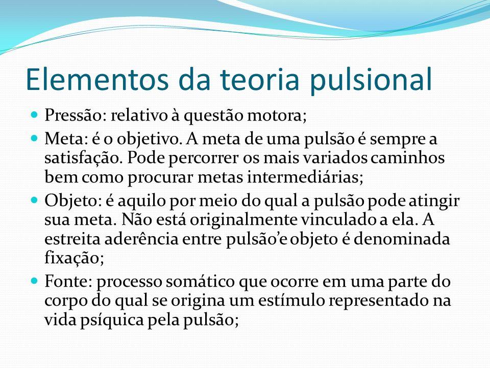 Elementos da teoria pulsional
