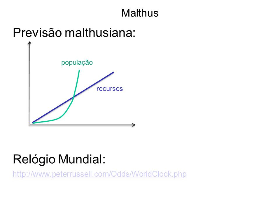 Previsão malthusiana:
